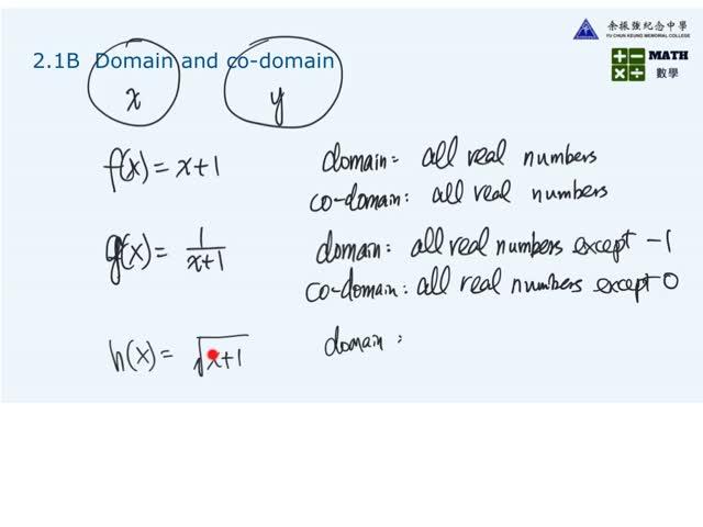 4s Math 21b Domain And Codomain
