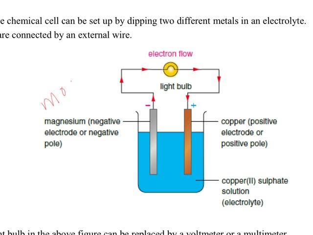 hyundai veracruz fuse box saturn relay fuse box wiring