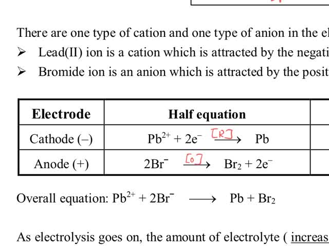 Chemistry tutorial-Ch32-3-Electrolysis of molten lead(II